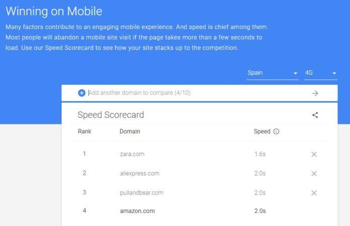 Analiza velocidad carga movil web