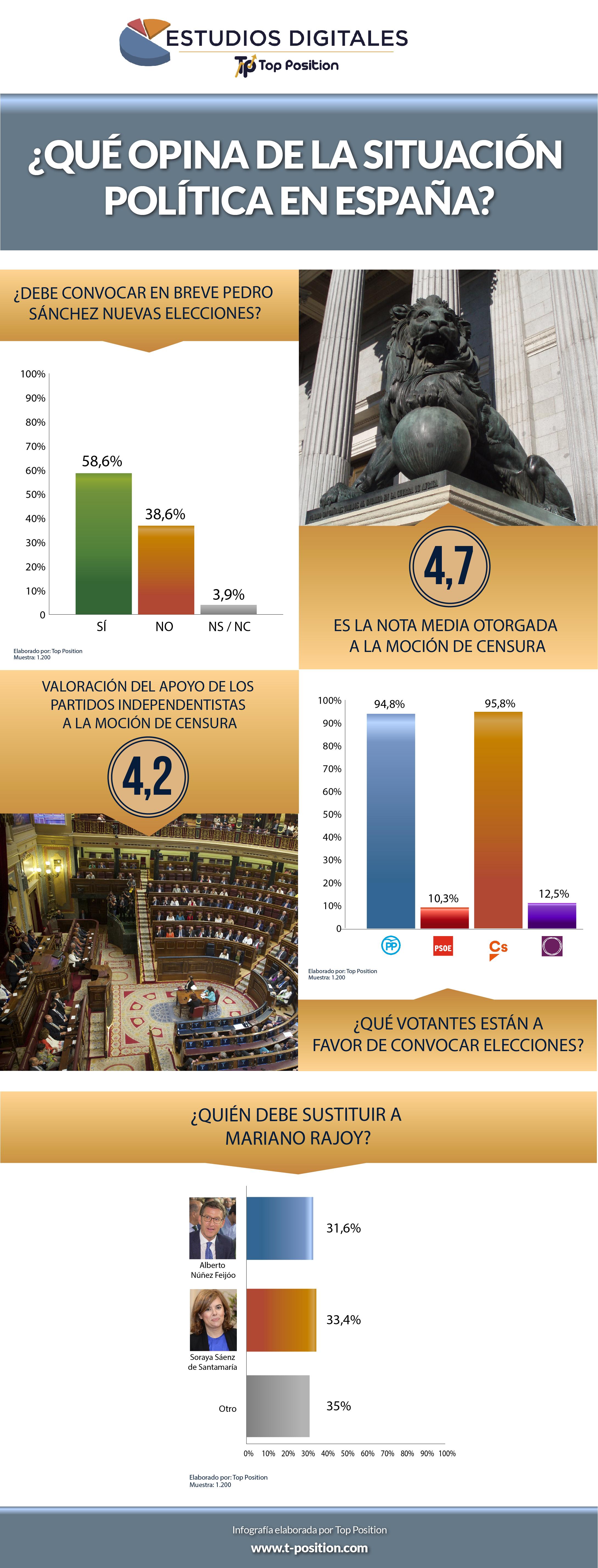 infografia-situacion-politica-españa-04