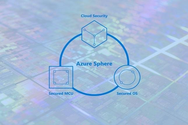Microsoft presenta su solución Azure Sphere basado en Linux